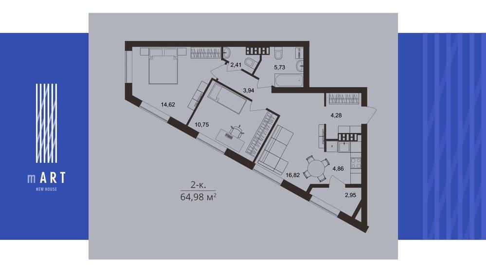 New House mART(мАРТ) - Екатеринбург, Автовокзал, ул. Большакова - фото 4