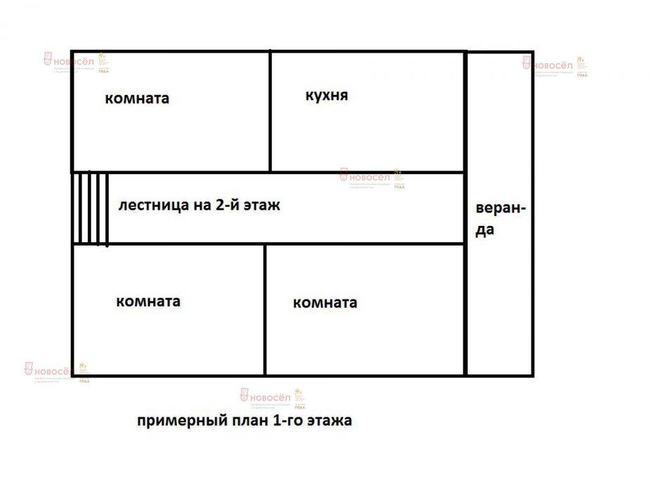 п. Ключевск, ул. Первомайская, 15 (городской округ Березовский) - фото дома (1)