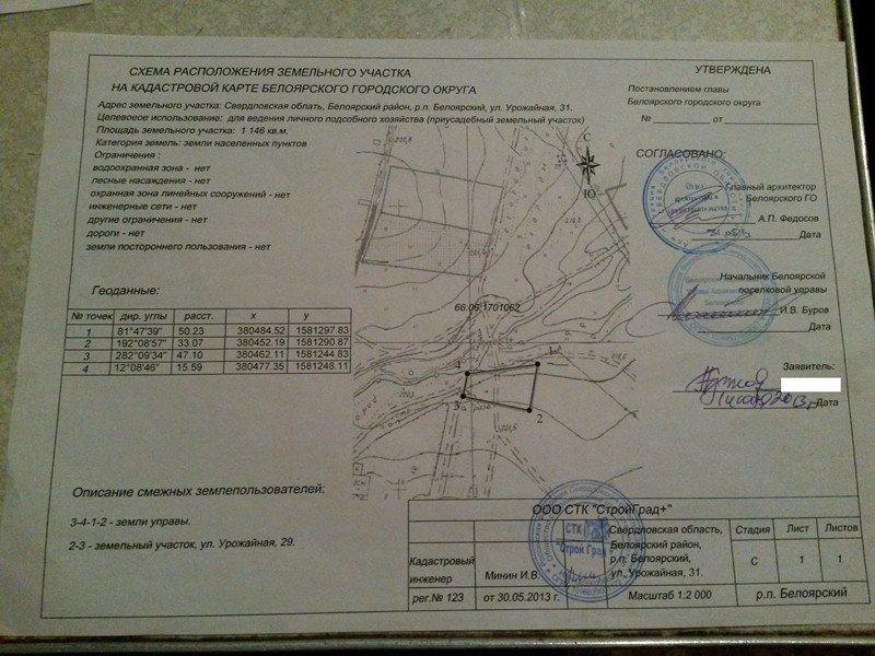 поселок городского типа Белоярский, ул. Урожайная, 31 (городской округ Белоярский) - фото земельного участка (1)