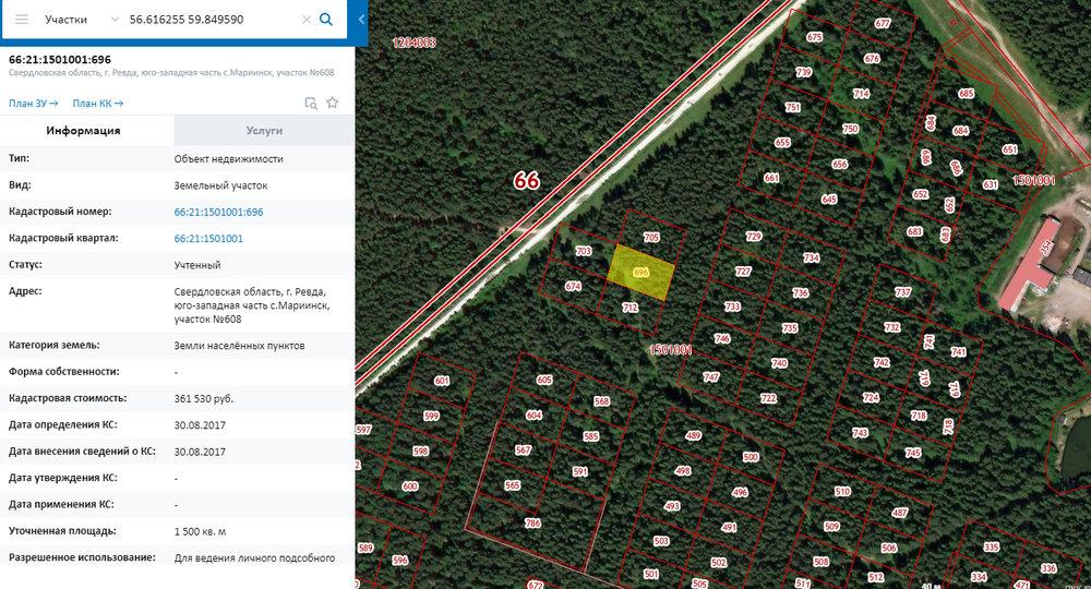 размещение по каталогам Мариинск