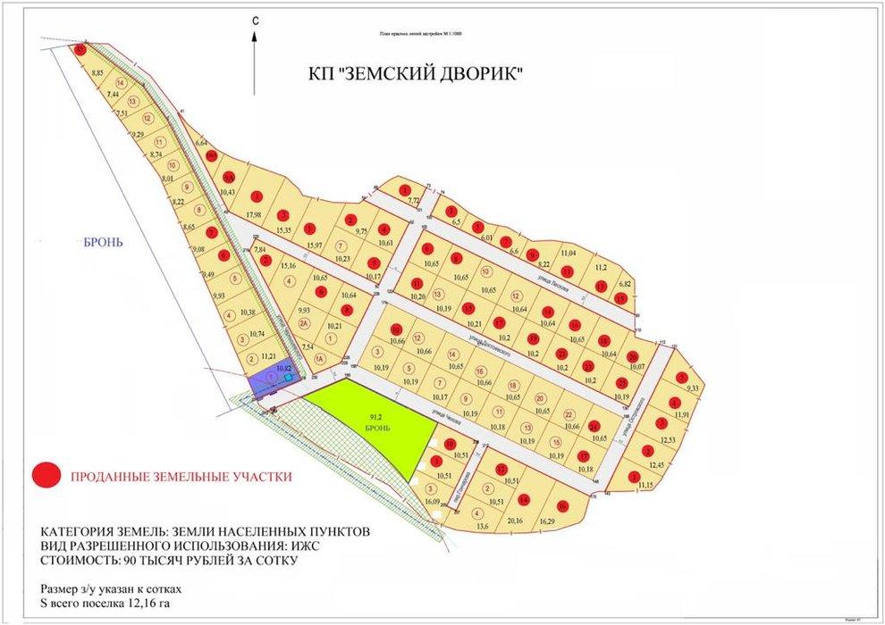 Коттеджный поселок Земский дворик - фото 1